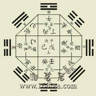从易经后天八卦中 国地理特征
