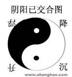 圆运动的古中医学----二十四节气圆运动简明图说