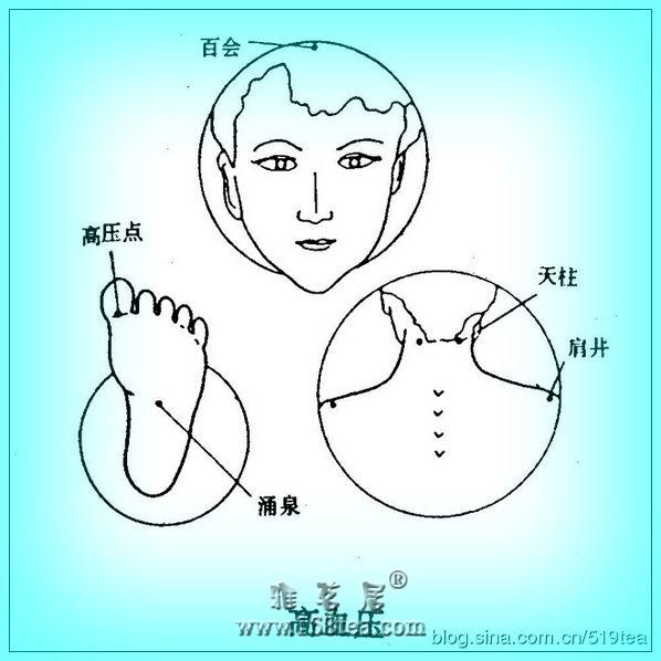 高血压的自然疗法:跺脚拍手