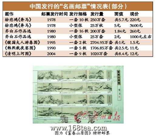 《富春山居图》登上邮票 名画邮票可投资可鉴赏