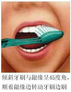 教你正确的刷牙方法