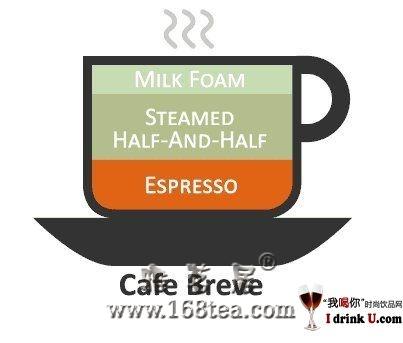 布列夫咖啡的特点及做法