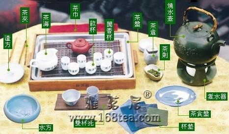 图解茶壶茶具各部名称