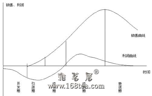茶叶机械市场生产经营企业分析