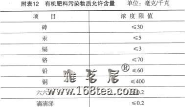 无公害食品茶叶生产技术规程NY/T 5018-2001