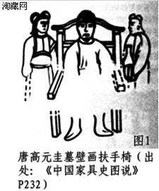 浅析明代官帽椅(图)