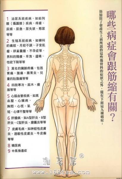 筋缩有什么症状?
