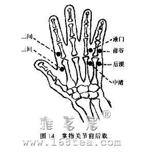 手穴按摩推拿疗法的特点作用